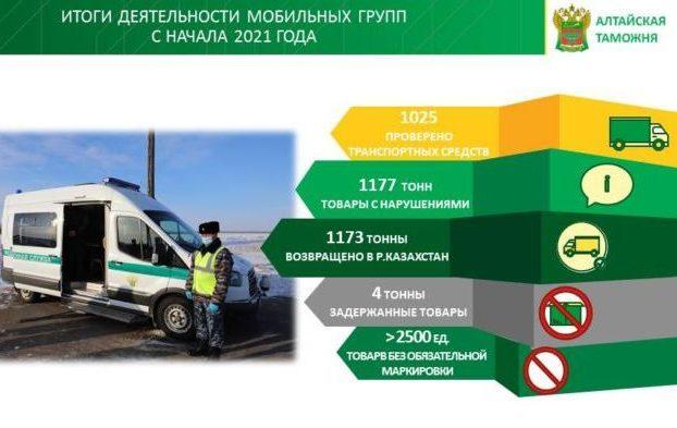 Начальник Сибирского таможенного управления проверил работу мобильных групп Алтайской таможни