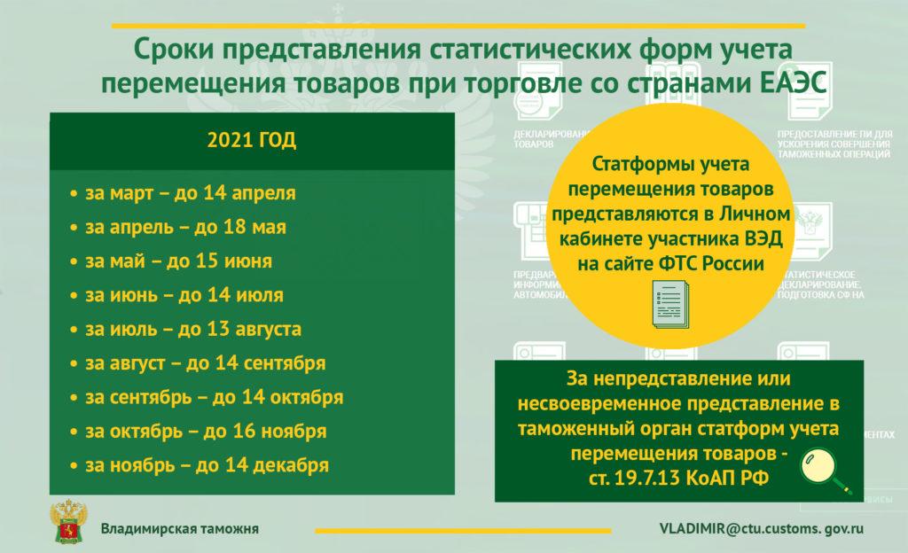 Владимирская таможня о сроках представления статистических форм учета перемещения товаров при торговле со странами ЕАЭС