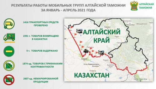 Алтайские таможенники вернули в Казахстан более 1500 тонн товаров
