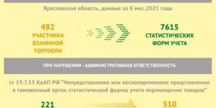 Владимирская таможня: участники взаимной торговли со странами ЕАЭС обязаны направлять отчет о сделках в таможенные органы