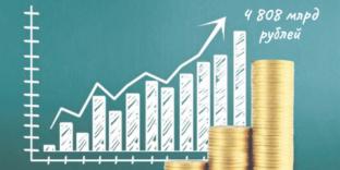 ФТС России: перечисление средств в федеральный бюджет